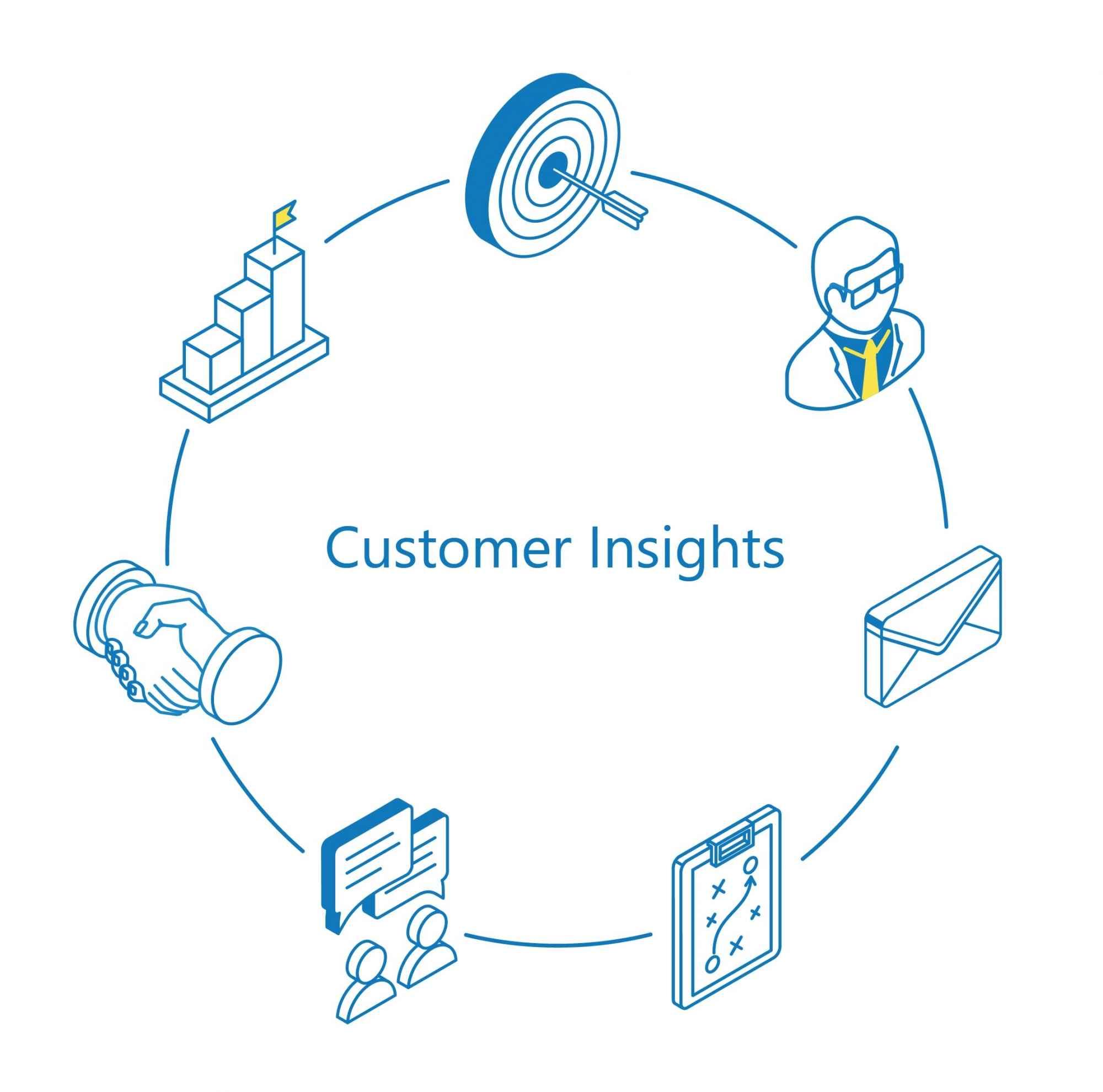 Customer Insight, cosa sono?